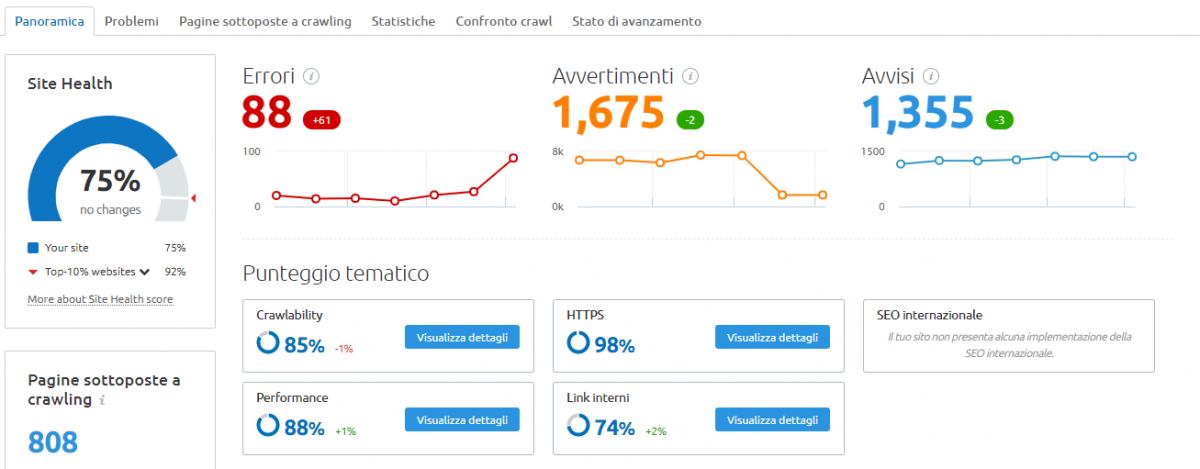 schermata site audit Semrush